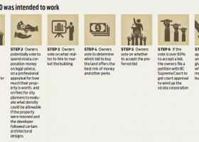 Bill 40 Infographic